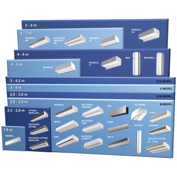 Air-curtain-selection-chart6